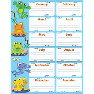 Carson Dellosa FUNky Frogs Birthday Chart