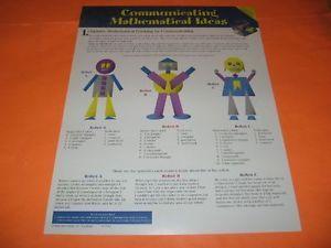 Communicating Mathematical Ideas Math Classroom Poster Chart Teacher Supplies
