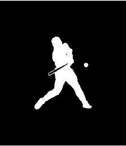 Baseball Decal 5 Sports Clipart Cut Vinyl Sticker 4""