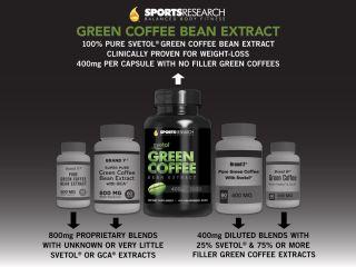 Svetol Green Coffee Bean Extract Liquid Softgel Clinically Proven Svetol per Cap