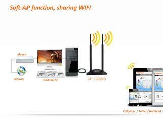 High Power WiFi Wireless 1000mW Network 802 11 N G B USB Adapter with Antenna