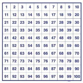 "School Speciality 1 100 Number Board Set, 10 3/4"" x 10 3/4"" Size (Set of 10): Industrial & Scientific"