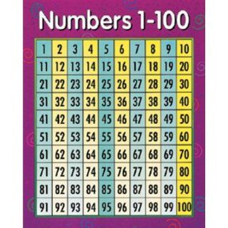 SCBCTP5370 20   CHART NUMBERS 1 100 pack of 20: Office Products