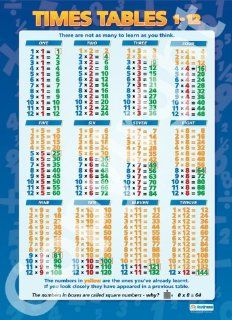 Learn about the Times Tables 1 12 Laminated Poster (17 x 24ins): Toys & Games